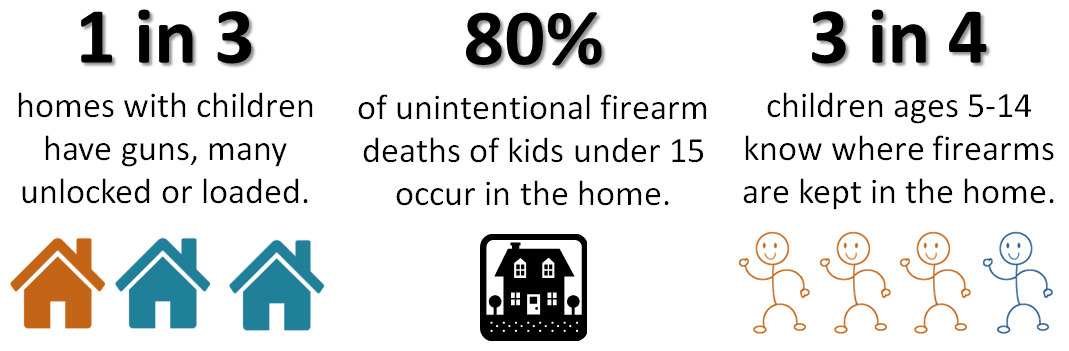 GunViolencePrevention-Data