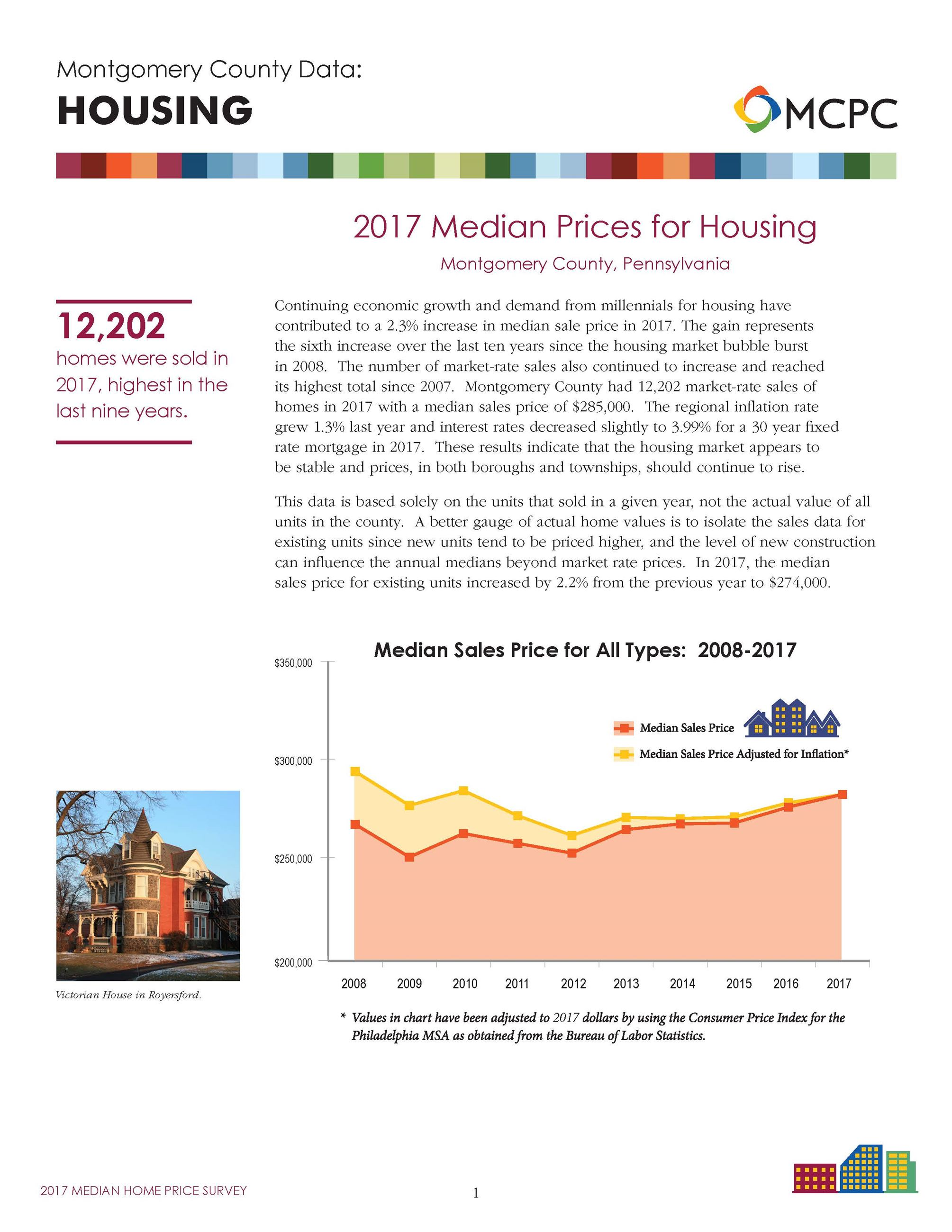 2017 Median Prices for Housing report cover