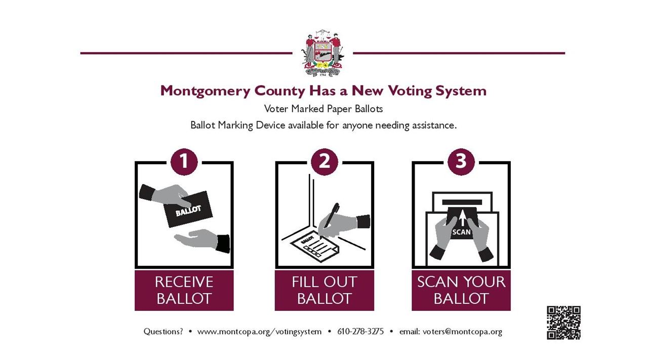New Voting System Card 1 sided 7.31.2019
