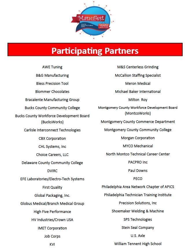 Participating Partners 2018